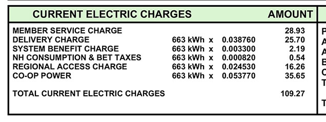 Current Electric Charges